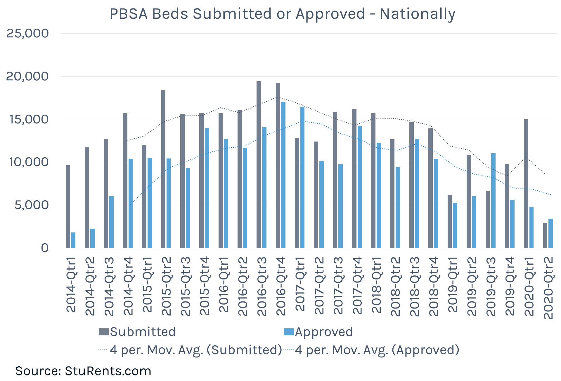 PBSA Planningmax-width:100 height=