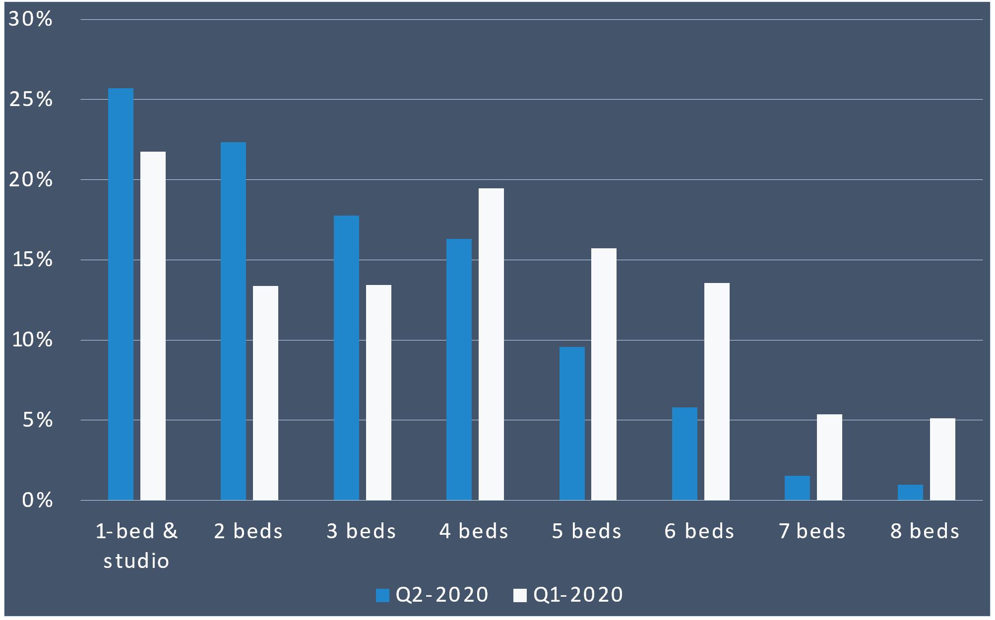 Market seasonality max-width:100 height=